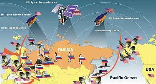 A Balkán gondja a világ gondja_Oroszország_bekerítése